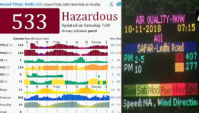 Air Pollution in many areas including Anand Vihar, Lodhi Road, due to smog and mud in Delhi at hazardous level
